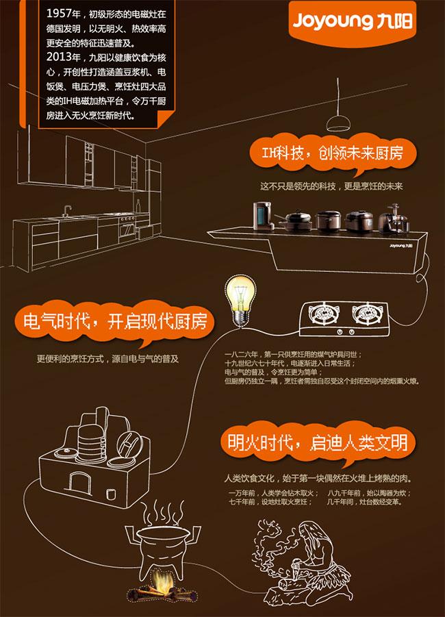 九阳IH技术
