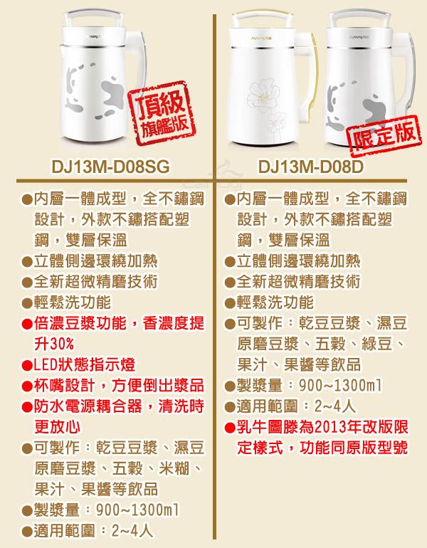 DJ13M-D08SG-8