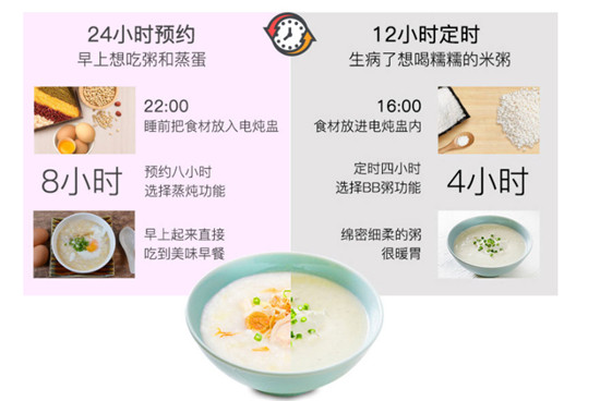 Tonze DDZ-16BWS Smart Twin Ceramic Pot Electric stew pot, slow cooker