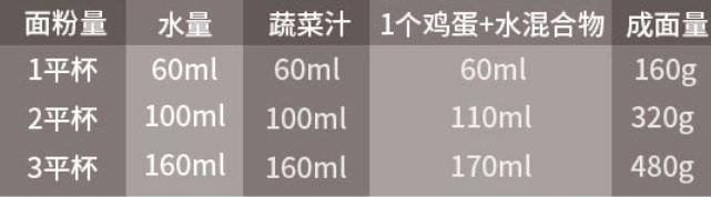面条机 M3