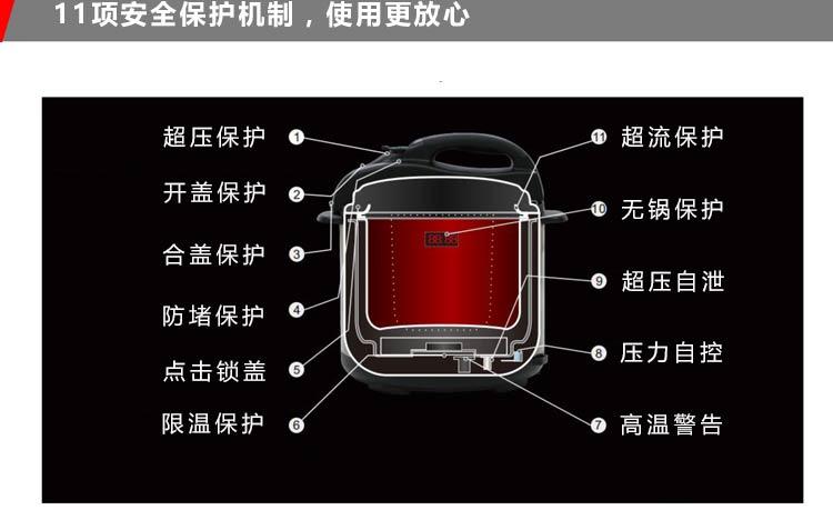 Geek Chef多功能电压力锅 11项安全保护机制,使用更放心