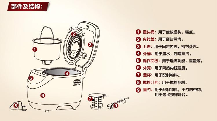 九阳家馒头机  部件以及结构
