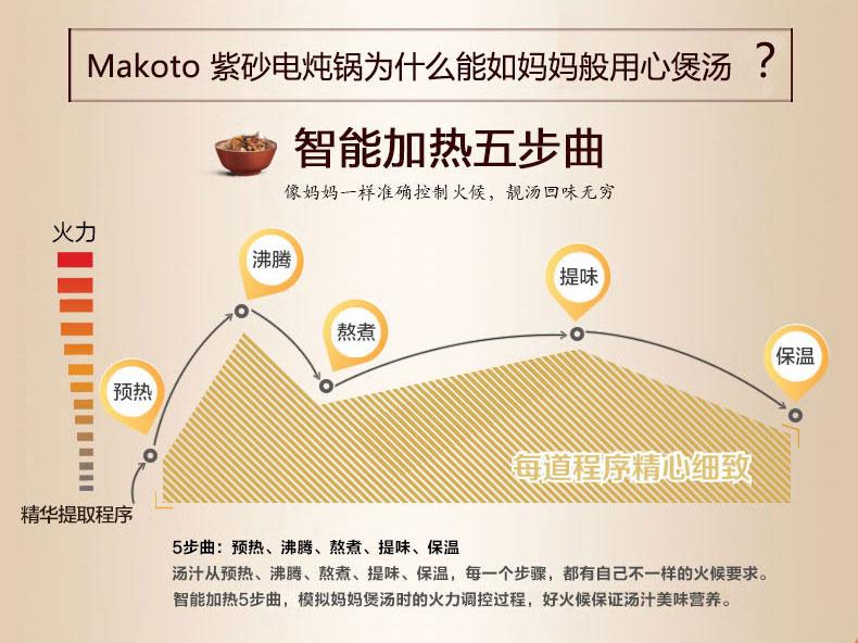 Makoto紫砂电炖锅DGD40-40SWD智能加热五部曲:预热、沸腾、 熬煮、提味、保温