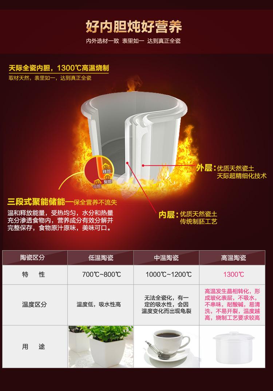 天际微电脑隔水炖盅DGD22-22EG全陶瓷内胆,1300℃高温烧制,取材天然,表里如一,达到真正全瓷