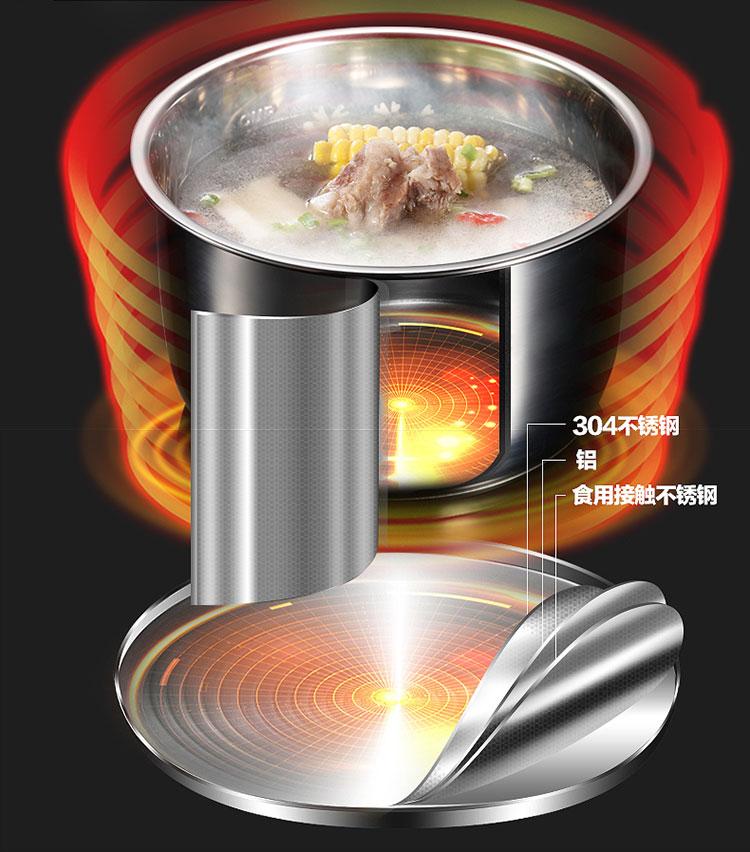 美的电压力锅MY-CS6004W 内胆三层复合材质